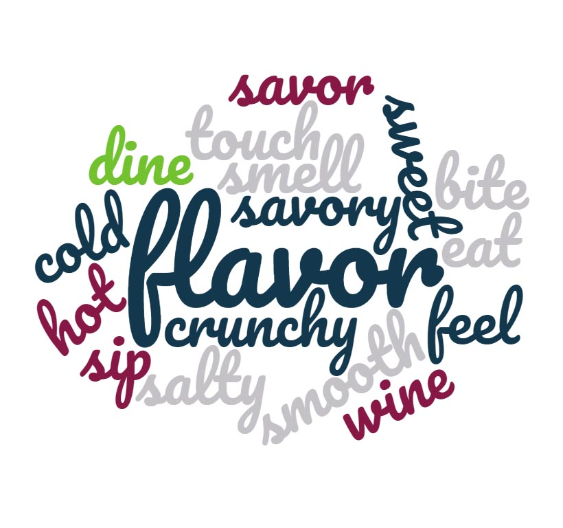 A wordcloud with the words: Savor Dine Touch Smell Savory Sweet Bite Eat Feel Smooth Wine Salty Sip Crunchy Hot Cold Flavor
