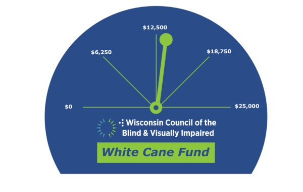 Thermometer showing progress of $13,500  of the $25,000 Council goal