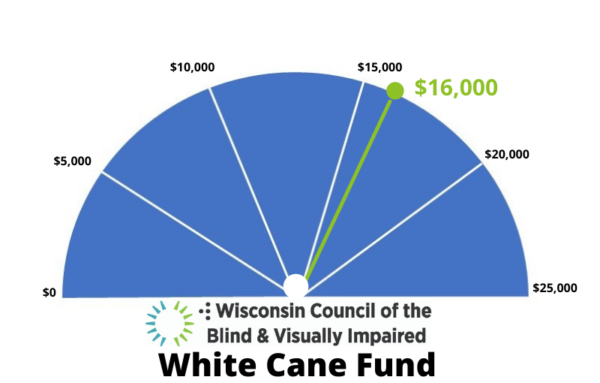 A gauge shows that $16,000 of a $25,000 goal has been met for the Council's 2021 White Cane Fund appeal.